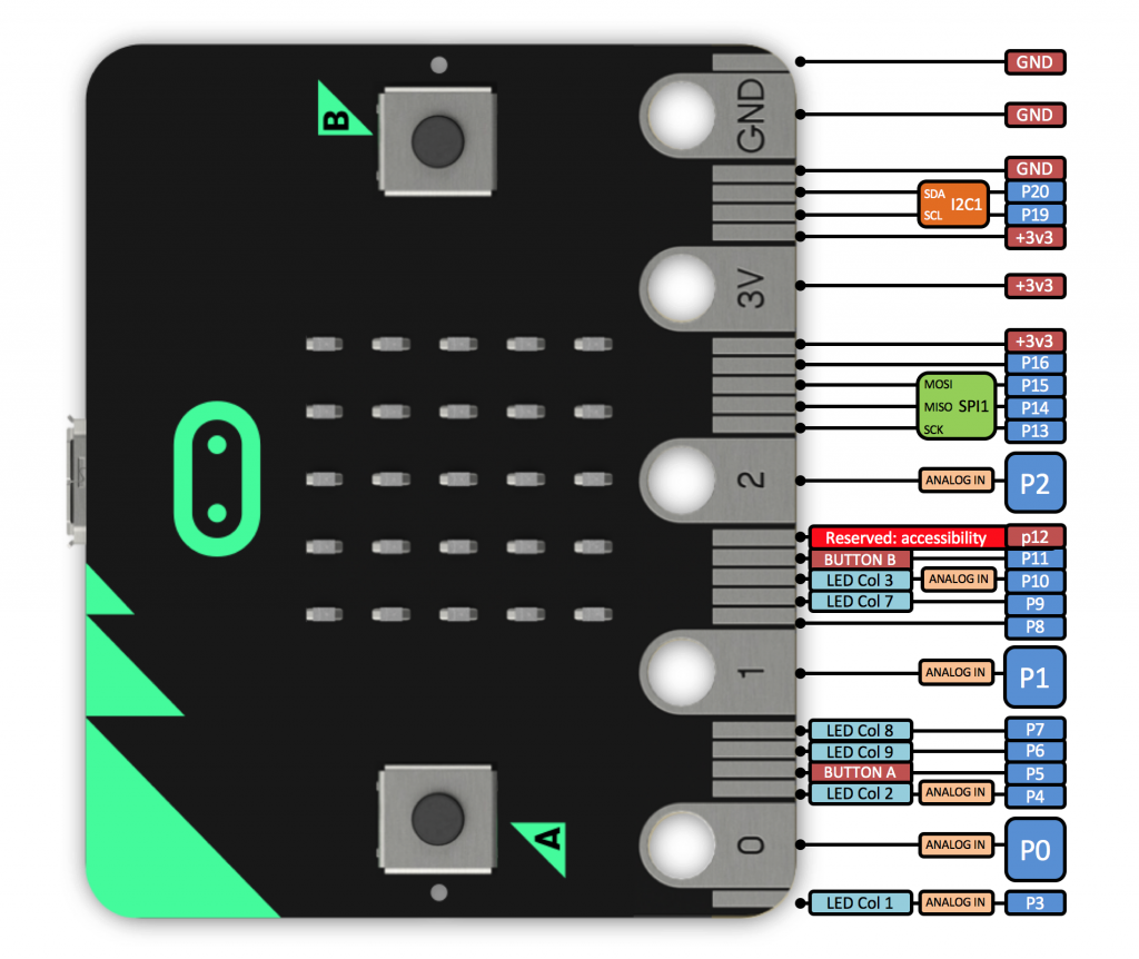 600xnxmicrobit_platform_image_2-png-pagespeed-ic_-uxq2rt5rpa-1024x862