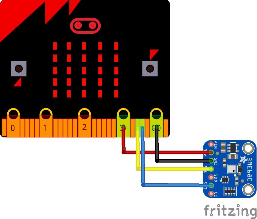 microbit and bme680 layout